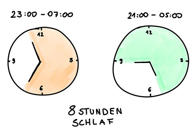 8 stundne schlaf png